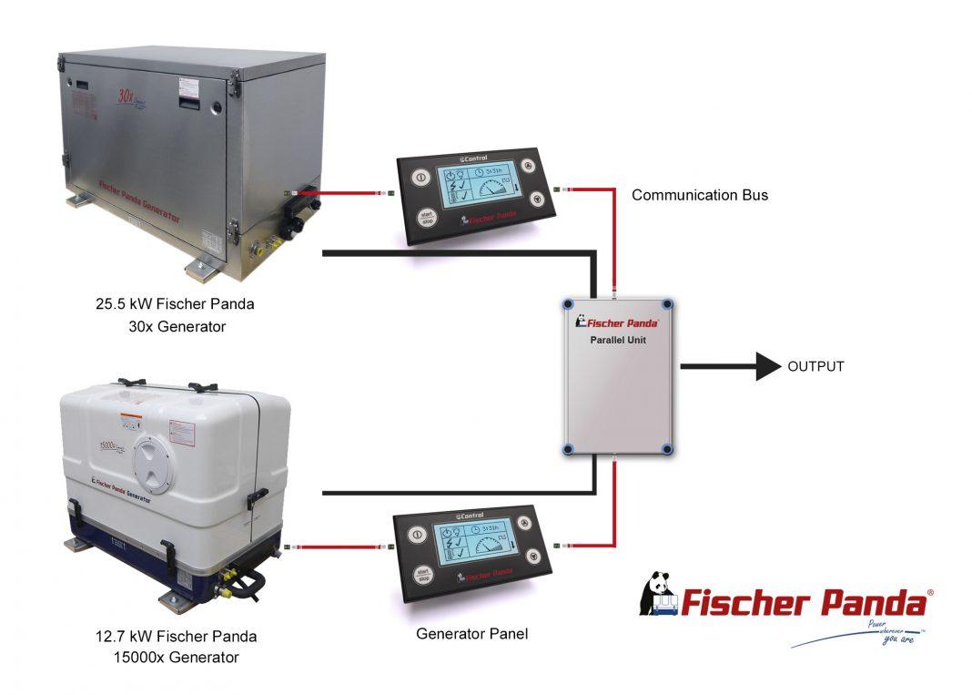 Fischer Panda UK - parallel_xControl_Generator